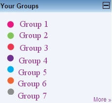 My groups box